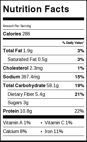 soda bread nutrition
