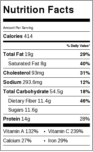 spring bowl nutrition fact