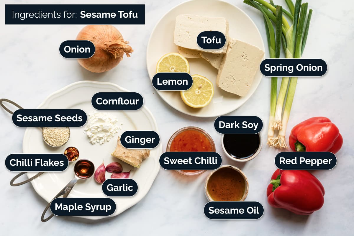 Ingredients for making this recipe