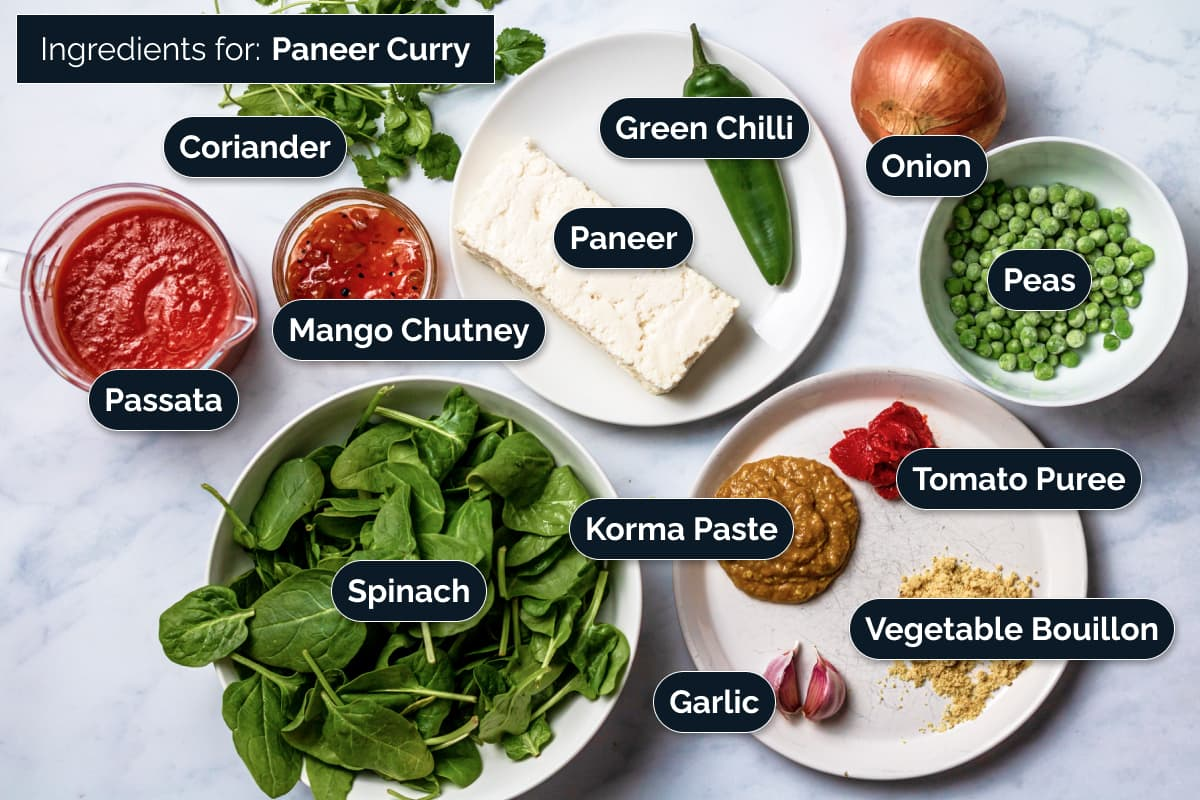 Ingredients for making the curry