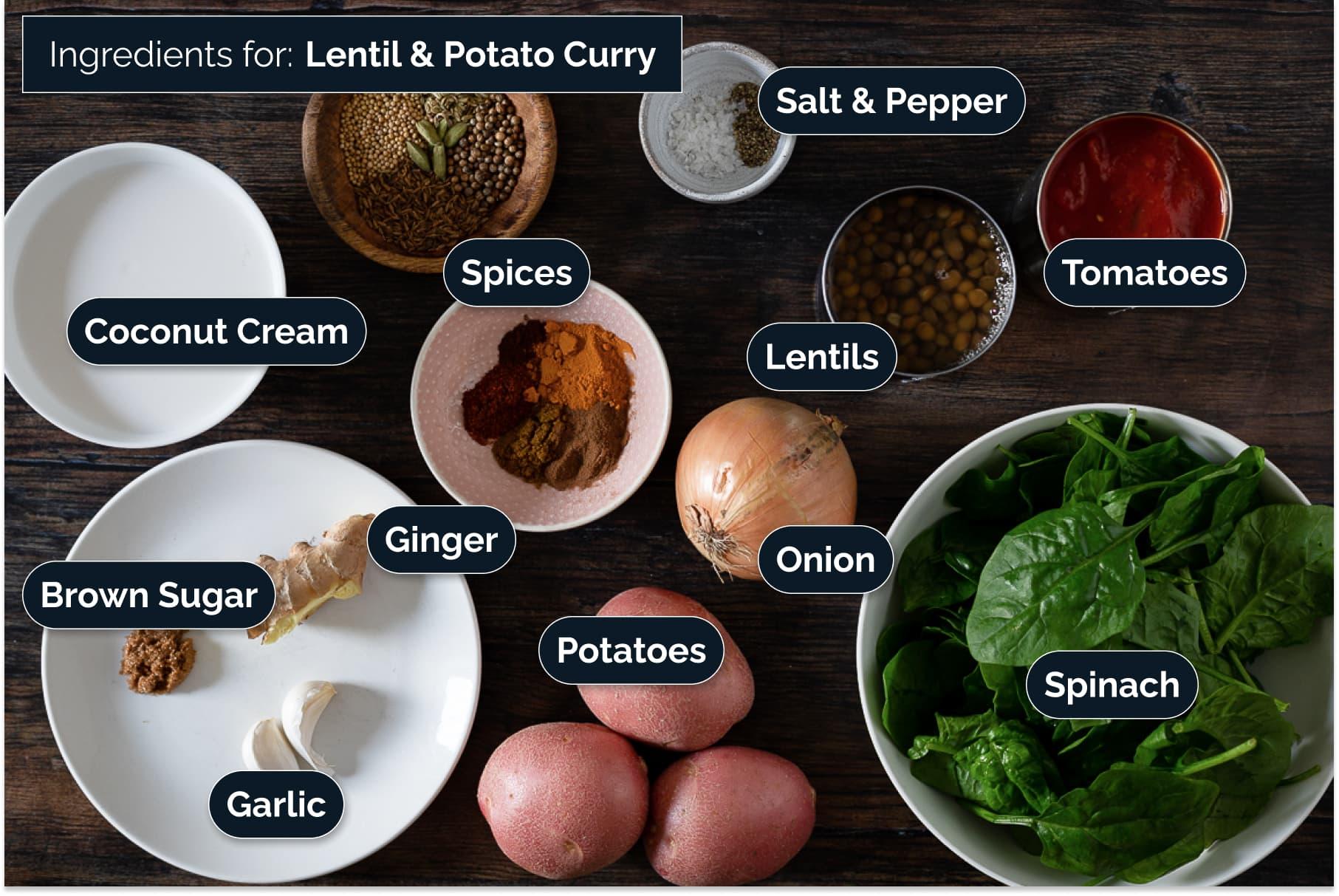Ingredients or this recipe